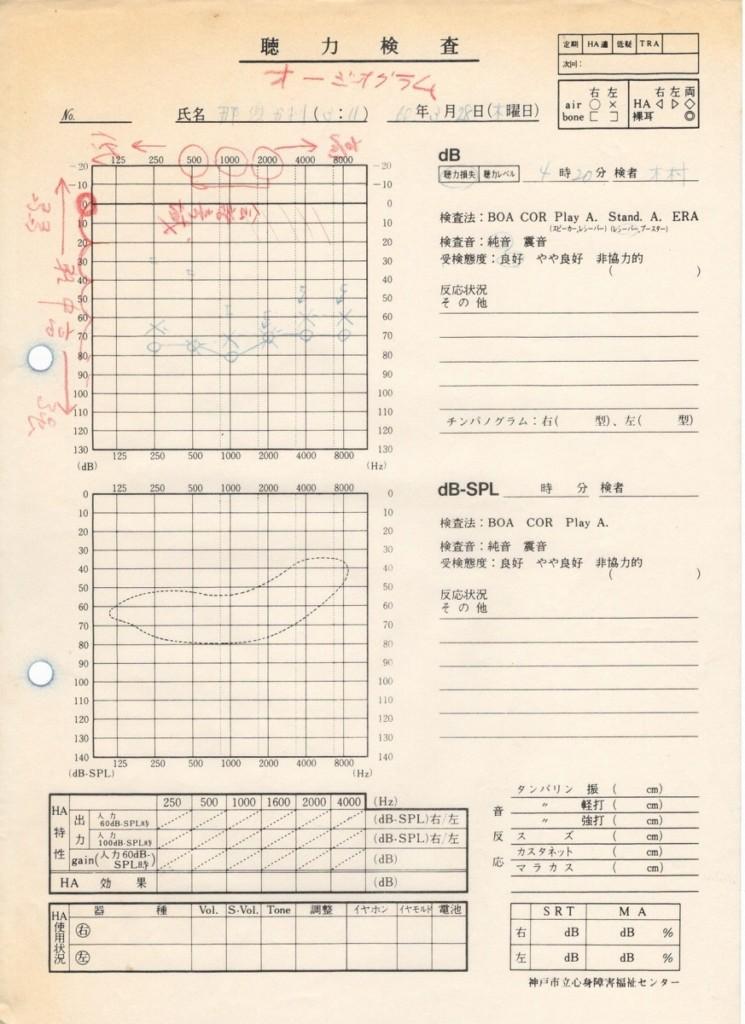 Hearing test sheet